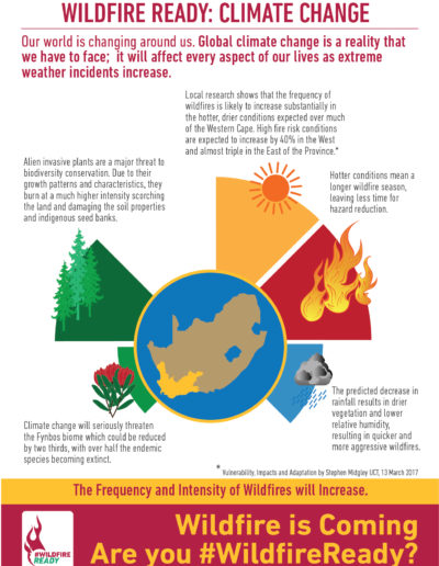 WildfireReady_ClimateChangeFINAL